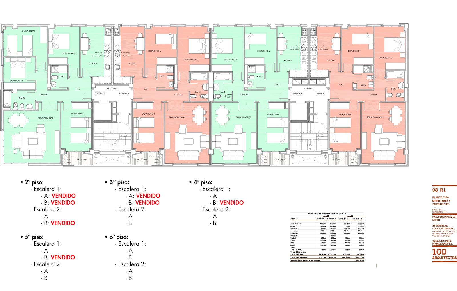 Edificio Santander – Planta Tipo (2º – 6º)
